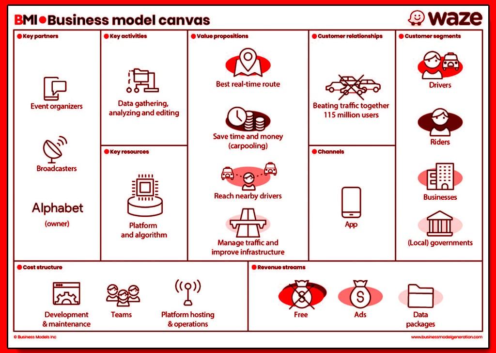 Waze Business Infographic